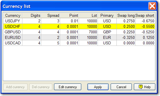 How to calculate pips in forex