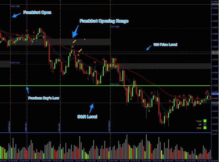 Forex traders in visakhapatnam