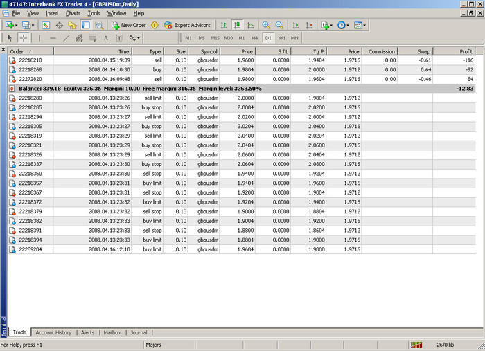 Forex grid trading strategy system