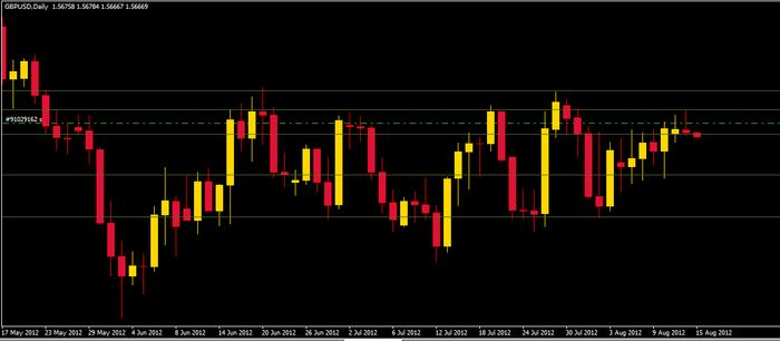 Babypips forex course